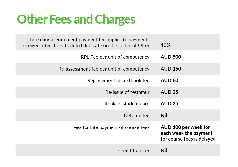 fees and charges nswiet