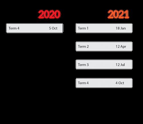 terms nswiet 2020-2021